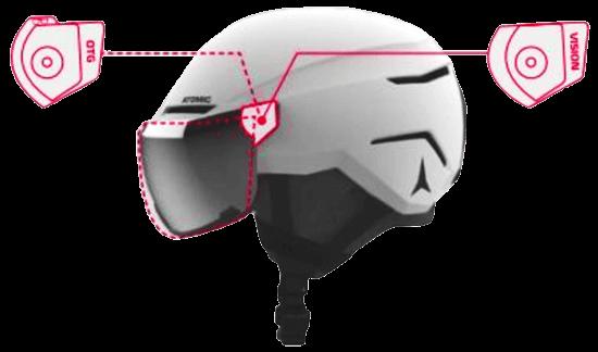 ATOMIC-adjustable-visor-setting