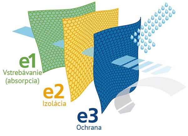 ecs-eschler-comfort-system