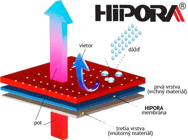 hipora-2