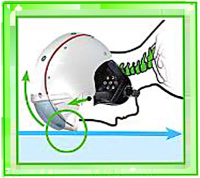 casco-lopatovy-effekt